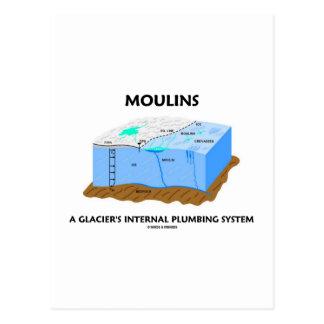 Moulins A Glacier's Internal Plumbing System Postcard