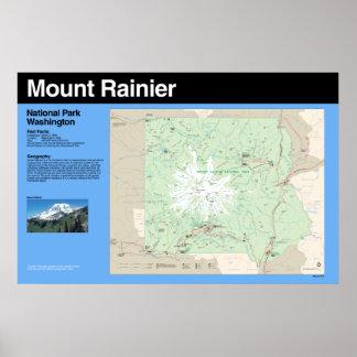Mount Rainier National Park Map Poster