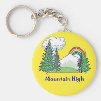 Mountain High Camp logo Keychain