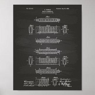 Mouth Harmonica 1900 Patent Art Chalkboard Poster
