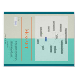Mozart Infographic Poster