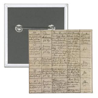 Mozart's entry in the baptismal register, 1756 15 cm square badge