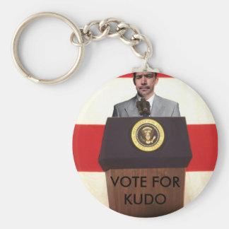 mrgreene 2, VOTE FORKUDO Key Chains