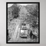Mt. Lowe Railway Los Angeles 1899 Posters