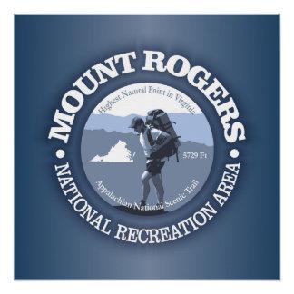 Mt Rogers NRA