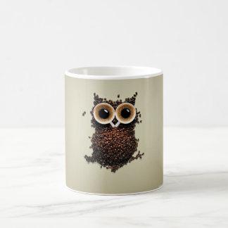 Mug imagination