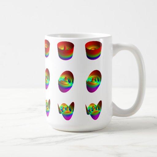 mug, table of Zernike polynomials