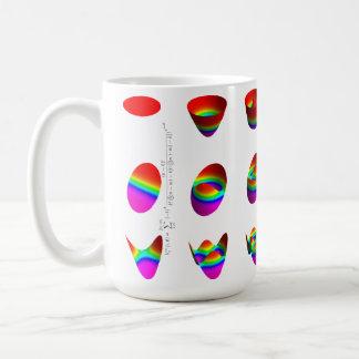 mug, table of Zernike polynomials Basic White Mug