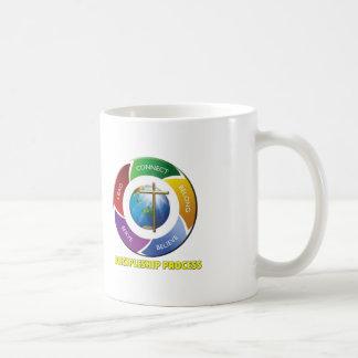 Mug - Word International Ministries