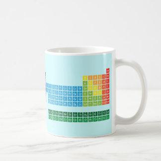 Mugs (front & back)