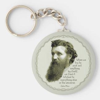 Muir Universe Key Ring