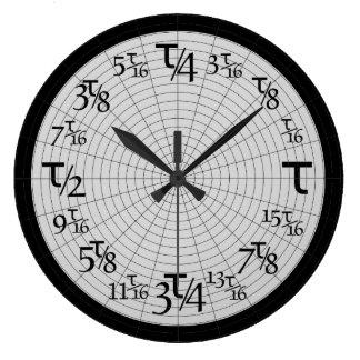 Multiples of Tau Clock