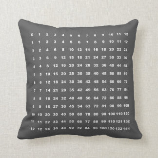Multiplication Table 12x12 Math Fun (Dark Gray) Cushion