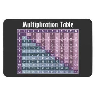 Multiplication Table for Math Teachers Magnet