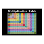 multiplication table... instant calculator!