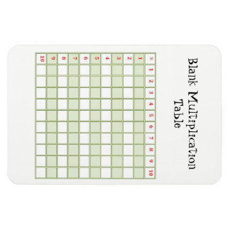 Multiplication Table Magnet