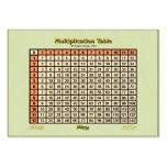 Multiplication Table-pocket card (CBC) orange Business Card Templates