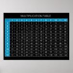 Multiplication Table Print