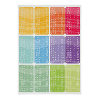 multiplication times table - poster