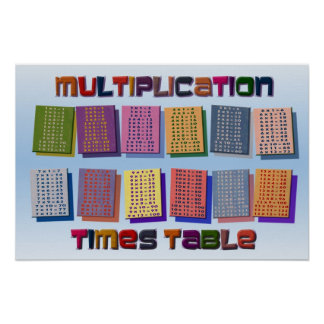 Multiplication Times Table Poster