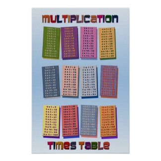 Multiplication Times Tables Poster