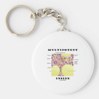 Multipotent Inside (Blood Cell Formation Humor) Keychains