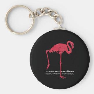 Munich Zoological Garden Keychain