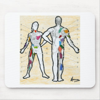 Muscle chart painting Mousepads