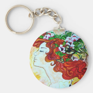 Muse By Chelsea Spring Basic Round Button Key Ring