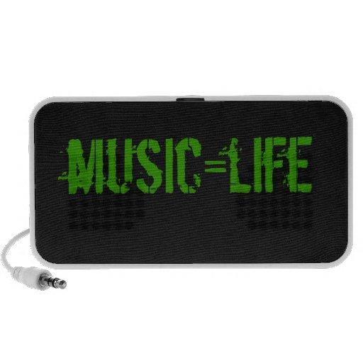 music=life Speakers