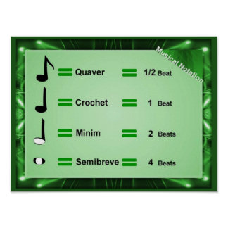 Music, Notation Poster