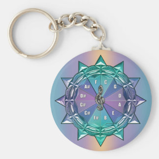 Music Theory Circle of Fifths Mandala Keychain