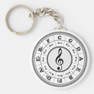 Musical Circle of Fifths Key Ring