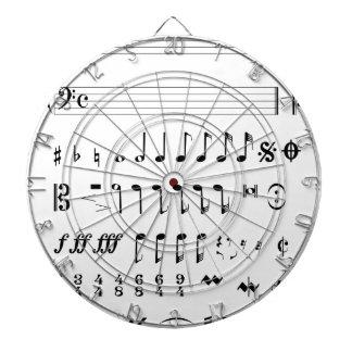 Musical Notation Dartboard