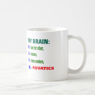 My Brain 90 % Aquatics. Mug