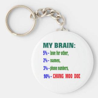 My Brain 90 % Chung Moo Doe. Key Chain