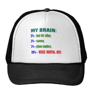 My Brain 90 % Mixed Martial Arts. Hat