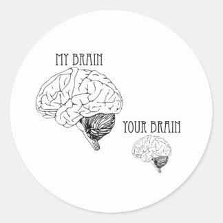 My Brain, Your Brain Round Sticker