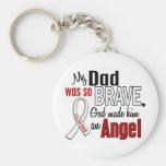 My Dad Is An Angel Lung Cancer