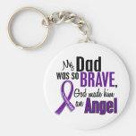 My Dad Is An Angel Pancreatic Cancer