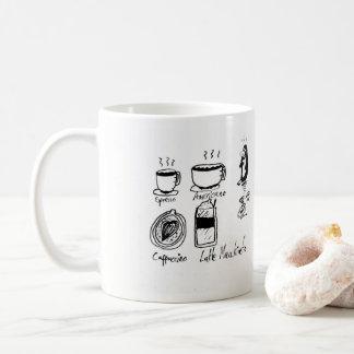 My Favourite Coffee - White 11 oz Classic Mug