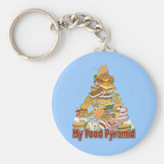 My Food Pyramid ~ Junk Food Snacks Basic Round Button Key Ring