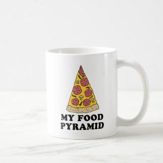 My Food Pyramid Pizza Cartoon Mug