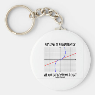 My Life Is Frequently At An Inflection Point Basic Round Button Key Ring