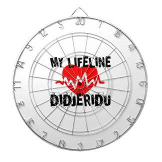 MY LIFE LINE DIDJERIDU MUSIC DESIGNS DARTBOARD