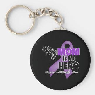 My Mom is My Hero - Purple Ribbon Keychains