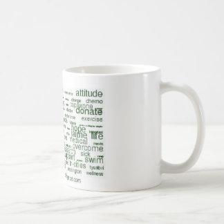 My MS Journal - wordcloud Coffee Mug