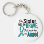 My Sister Is An Angel 1 Ovarian Cancer