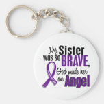 My Sister Is An Angel Pancreatic Cancer