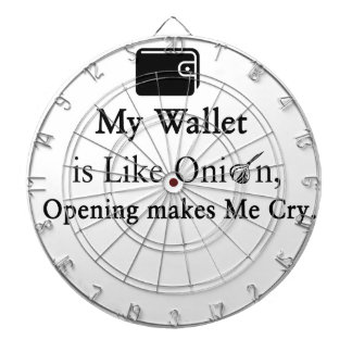 My Wallet is Like an Onion, Opening Makes Me Cry Dartboard